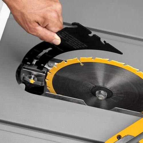 15 Compact Table Saw Guarding