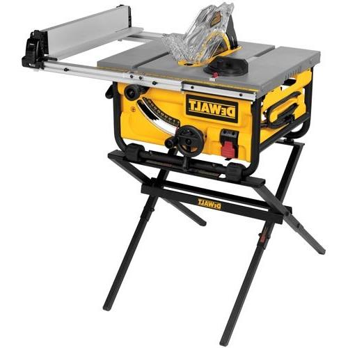 15 Compact Job Table Saw with Site-Pro Guarding System