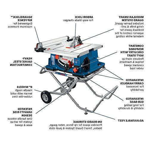 Bosch 4100-10 - Worksite 10 Inch Table with Gravity-Rise Wheeled Stand Portable - Outstanding Capability Ideal Cutting, Home